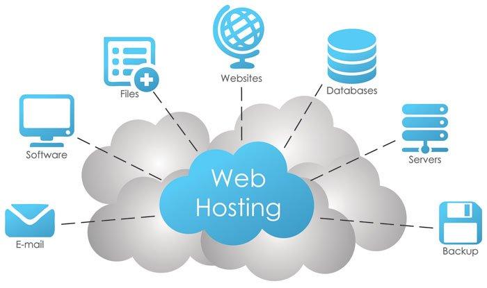webhosting3