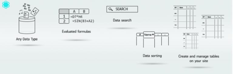 Kwetsbaarheid in Data Tables Generator gepatchte plugin treft 30,000 sites